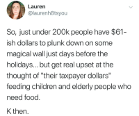 """Children, Food, and Money: Lauren  @laurenh8tsyou  So, just under 200k people have $61-  ish dollars to plunk down on some  magical wall just days before the  holidays... but get real upset at the  thought of """"their taxpayer dollars""""  feeding children and elderly people who  need food  K then. Interesting to see how people choose to spend their money"""