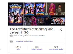 bob-belcher:  : LAVAG  LAVAG  More images  The Adventures of Sharkboy and <  Lavagirl in 3-D  PG 2005- Fantasy/Action/Adventure 1h 35m  Play trailer on YouTube  3.5/10  IMDb  20%  Rotten Tomatoes  2.4/5  Common Sense Media bob-belcher: