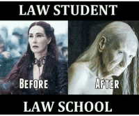 School, Tumblr, and Http: LAW STUDENT  BEFORE  AFTER  LAW SCHOOL @studentlifeproblems