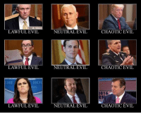 Chaotic Evil: LAWFUL EVIL  NEUTRAL EVIL  LAWFUL EVIL  NEUTRAL EVIL  CHAOTIC EVIL  HE  2016  LAWFUL EVIL  NEUTRAL EVIL  CHAOTIC EVIL