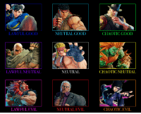 Chaotic Evil: LAWFUL GOO  NEUTRAL GOOD  CHAOTIC GOOD  LAWFULNEUTRAL  NEUTRAL  CHAOTIC NEUTRAL  LAWFUL EVIL  NEUTRAL EVIL  CHAOTIC EVIL