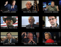 Chaotic Evil: LAWFUL GOOD  LAWFUL NEUTRAL  LAWFUL EVIL  NEUTRAL GOOD  NEUTRAL  NEUTRAL EVIL  CHAOTIC GOOD  CHAOTIC NEUTRAL  CHAOTIC EVIL
