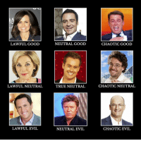 Morning Show Allignment: LAWFUL GOOD  LAWFUL NEUTRAL  LAWFUL EVIL  NEUTRAL GOOD  TRUE NEUTRAL  NEUTRAL EVIL  CHAOTIC GOOD  CHAOTIC NEUTRAL  CHAOTIC EVIL Morning Show Allignment