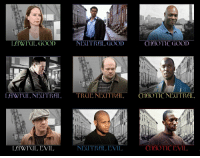 The Wire Alignment Chart [OC]: LAWFUL GOOD  NECITRAL GOOD  CHAOTIC GOOD  LAWIROLNEUTRAL TROLL NECITRHL  CHAOTIC NECITRAL  CHAOTIC EVIL  LAWFULEVIL  NEUTRAL EVIL The Wire Alignment Chart [OC]