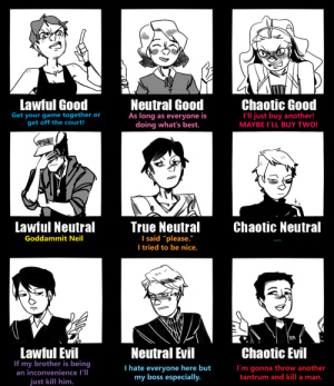 "reneewalkrr:  tfc alignments : Lawful Good  Neutral Good  As long as everyone is  doing what's best.  Chaotic Good  Get your game together or  get off the court!  I'll just buy another!  MAYBE I'LL BUY TWO!  PSU  Lawful Neutral  True Neutral  I said ""please.""  I tried to be nice.  Chaotic Neutral  Goddammit Neil  'EA  Lawful Evil  If my brother is being  an inconvenience I'll  Neutral Evil  Chaotic Evil  T hate everyone here but  my boss especially.  I'm gonna throw another  tantrum and kill a man.  just kill him. reneewalkrr:  tfc alignments"