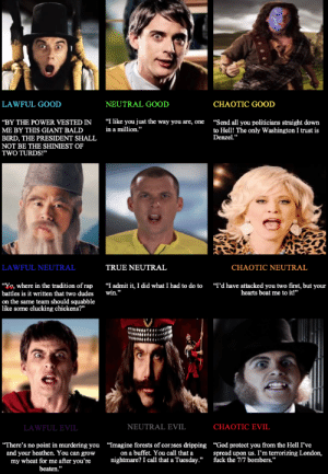 """Epic Rap Battles of History alignment chart: LAWFUL GOOD  NEUTRAL GOOD  CНAOTIC GOOD  """"I like you just the way you are, one  in a million.""""  """"BY THE POWER VESTED IN  """"Send all you politicians straight down  to Hell! The only Washington I trust is  Denzel.""""  ME BY THIS GIANT BALD  BIRD, THE PRESIDENT SHALL  NOT BE THE SHINIEST OF  TWO TURDS!""""  LAWFUL NEUTRAL  TRUE NEUTRAL  CHAOTIC NEUTRAL  """"Yo, where in the tradition of rap  battles is it written that two dudes  """"I admit it, I did what I had to do to  win.""""  """"T'd have attacked you two first, but your  hearts beat me to it!""""  on the same team should squabble  like some clucking chickens?""""  NEUTRAL EVIL  CНAOTIC EVIL  LAWFUL EVIL  """"There's no point in murdering you  and your heathen. You can grow  my wheat for me after you're  beaten.""""  """"Imagine forests of cor pses dripping  on a buffet. You call that a  nightmare? I call that a Tuesday.""""  """"God protect you from the Hell I've  spread upon us. I'm terrorizing London,  fuck the 7/7 bombers."""" Epic Rap Battles of History alignment chart"""