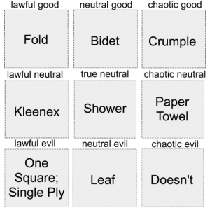 me🧻irl: lawful good  neutral good  chaotic good  Fold  Bidet  Crumple  lawful neutral  true neutral  chaotic neutral  Раper  Towel  Shower  Kleenex  lawful evil  neutral evil  chaotic evil  One  Square;  Single Ply  Leaf  Doesn't me🧻irl
