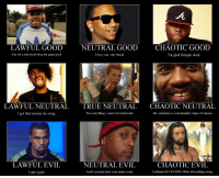 REALEST RAPPERS IN THE GAME ALIGNMENT CHART: LAWFUL GOOD  NEUTRAL GOOD  CHAOTIC GOOD  I'm glad Reagan dead  I love you, stay based  Pray for a safer hood when my paper good  LAWFUL NEUTRAL  TRUE NEUTRAL  CHAOTIC NEUTRAL  I got that income tax swag  I'm everything, you're not irrelevant  My existence is a momentary lapse of reason  LAWFUL EVIL  NEUTRAL EVIL  CHAOTIC EVIL  Goddamn BLCKMSSH, Hitler did nothing wrong  You'll cowards don't even smoke crack  I am a god REALEST RAPPERS IN THE GAME ALIGNMENT CHART