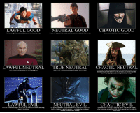 Alignment Chart that draws from multiple sources.: LAWFUL GOOD  NEUTRAL GOOD  CHAOTIC GOOD  I'm here to fight for truth, and justice, and the American way.  If ever kill you, youI be awake, youIl be facing me. and you'll be armed.  Governments should be afraid of their people.  LAWFUL NEUTRAL  TRUE NEUTRAL  CHAOTIC NEUTRAL  A dishonest man you can always trust to be dishonest Honestly. It's the  The Prime Directive prohibits me from helping you  Side? 'm on nobody's side, because nobody is on my side.  honest ones you wa  h out for, because you can  predict  when they're going to do something incredibly... stupid  LAWFUL EVIL  NEUTRAL EVIL  CHAOTIC EVIL  With our combined strength, we can end this destructive conflict and bring  The perfect organism. Its structural  is matched only by its  Some men aren't looking for anything logical. They can't be bought.  order to the galaxy.  hostility I admire its purity. Asurvivor  unclouded by  bullied, reasoned  or negotiated with. Some men just want to watch the  remorse, or delusions of morality.  world burn Alignment Chart that draws from multiple sources.