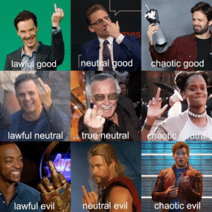 Target, Tumblr, and Blog: lawful good  neutral good  chaotic good  lawful neutral -i trueneutral . ehaoticneutra  0  lawful evilneutral evil  chaotic evil peterparkerpenis:  this felt necessary to make also tag urself im seb