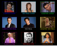 Chaotic Good: LAWFUL GOOD  NEUTRAL GOOD  CHAOTIC GOOD  LAWFUL NEUTRAL  NEUTRAL  CHAOTIC NEUTRAL  LAWFUL EVIL  NEUTRAL EVIL  CHAOTIC EVIL
