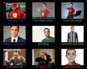 S-+heldrropes alignment chart: LAWFUL GOOD  NEUTRAL GOOD  CHAOTIC GOOD  LAWFUL NEUTRAL  NEUTRAL  CHAOTIC NEUTRAL  Smells like Liberal BS  LAWFUL EVIL  NEUTRAL EVIL  CHAOTIC EVIL S-+heldrropes alignment chart