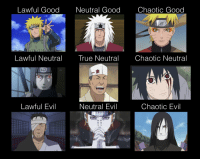 Chaotic Good: Lawful Good  Neutral Good  Chaotic Good  Lawful Neutral True Neutra Chaotic Neutral  Lawful Evil  Neutral Evil  Chaotic Evil