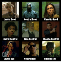 Lawful Good  Neutral Good  Chaotic Good  Lawful Neutral True Neutral Chaotic Neutral  Lawful Evil  Chaotic Evil Luke Cage (Netflix) Alignment Chart