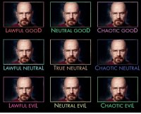 Chaotic Good: LAWFUL GOOD  NEUTRAL GOOD  CHAOTIC GOOD  LAWFUL NEUTRAL  TRUE NEUTRAL  CHAOTIC NEUTRAL  LAWFUL EVIL  NEUTRAL EVIL  CHAOTIC EVIL