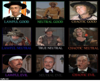 LAWFUL GOOD  NEUTRAL GOOD  CHAOTIC GOOD  LAWFUL NEUTRAL  TRUE NEUTRAL  CHAOTIC NEUTRAL  LAWFUL EVIL  NEUTRAL EVIL  CHAOTIC EVIL  imgfip.corm