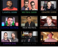 Chaotic Evil: LAWFUL GOOD  NEUTRAL GOOD  CHAOTIC GOOD  LAWFUL NEUTRAL  TRUE NEUTRAL  CHAOTIC NEUTRAL  LAWPDL EVII  NEUTRAL EVIL  CHAOTIC EVIL