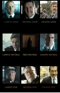 LAWFUL GOOD  NEUTRAL GOOD  CHAOTIC GOOD  LAWFUL NEUTRAL  TRUE NEUTRAL  CHAOTIC NEUTRAL  LAWFUL EVIL  NEUTRAL EVIL  CHAOTIC EVIL