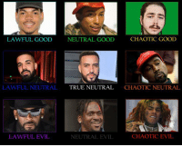 Chaotic Good: LAWFUL GOOD  NEUTRAL GOOD  CHAOTIC GOOD  LAWFUL NEUTRAL  TRUE NEUTRAL  CHAOTIC NEUTRAL  LAWFUL EVIL  NEUTRAL EVI  CHAOTIC EVIL