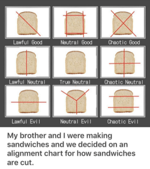 25+ Best Alignment Chart Memes | Sandwich Memes, Chaotic