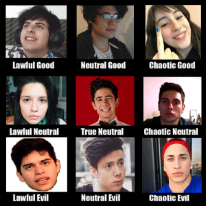 Lawful Good  Neutral Good  Chaotic Good  Lawful Neutral  True Neutral  Chaotic Neutral  Lawful Evil  Neutral Evil  Chaotic Evil How accurate is this?