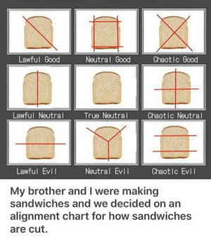 so many ways: Lawful Good  Neutral Good  Chaotic Good  Lawful Neutral  True Neutral  Chaotlc Neutral  Lawful Evil  Neutral Evi  Chaotic Evi  My brother and I were making  sandwiches and we decided on an  alignment chart for how sandwiches  are cut. so many ways
