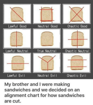 Good, Evil, and How: Lawful Good  Neutral Good  Chaotic Good  Lawful NeutralTrue Neutra Chaotic Neutral  Lawful Evi  Neutral Evil  Chaotic Evil  My brother and I were making  sandwiches and we decided on an  alignment chart for how sandwiches  are cut. So many ways