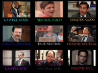 Chaotic Good: LAWFUL GOOD  NEUTRAL GOOD  CHAOTIC GOOD  RE SA  SHOOT ME  TRUE NEUTRAL  LAWFUL NEUTRAL  CHAOTIC NEUTRAL  LAWFUL EVIL  NEUTRAL EVIL  CHAOTIC EVIL