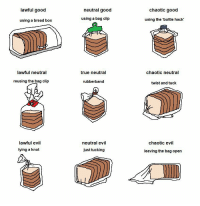 """Memes, True, and Good: lawful good  neutral good  chaotic good  using a bread box  using a bag clip  using the 'bottle hack'  מה  lawful neutral  true neutral  chaotic neutral  reusing the bag clip  rubberband  twist and tuck  lawful evil  tying a knot  neutral evil  just tucking  chaotic evil  leaving the bag open <p>Bread bag alignment via /r/memes <a href=""""http://ift.tt/2vOxCsQ"""">http://ift.tt/2vOxCsQ</a></p>"""