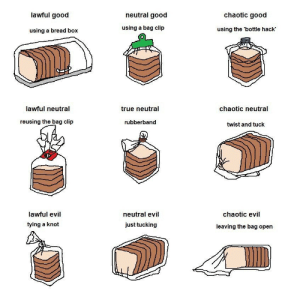 Confused, Target, and True: lawful good  neutral good  chaotic good  using a bread box  using a bag clip  using the 'bottle hack'  lawful neutral  true neutral  chaotic neutral  reusing the bag clip  rubberband  twist and tuck  lawful evil  tying a knot  neutral evil  just tucking  chaotic evil  leaving the bag open confused-daydream-believer: The alignments explained with bread
