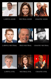 Lawful Neutral: LAWFUL GOOD  NEUTRAL GOODCHAOTIC GOOD  LAWFUL NEUTRAL TRUE NEUTRAL CHAOTIC NEUTRAIL  LAWFUL EVIL  NEUTRAL EVIL  CHAOTIC EVII
