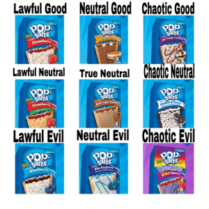 sarahemilywhatever:  Don't ask why I spent most of my morning making a moral alignment chart for the poptart flavors: Lawful Good  Neutral GoodChaotic Good  tarts  Strawber  taris  Smores  arts  Fudge Sundao  Lawful Neutral True Neutral Chaptic Neutra  arts  arts  Strawberry  Unfrosted  tarts  Lawful Evil  Neutral Evil  Chaotic Evil  tarts  Bluebert  taris  taris  Blue Raspbern  ild Berry sarahemilywhatever:  Don't ask why I spent most of my morning making a moral alignment chart for the poptart flavors