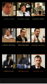 LAWFUL GOODNEUTRAL GOOD CHAOTIC GOOLD  LAWFUL NEUTRAL  TRUE NEUTRAL  CHAOTIC NEUTRAL  LAWFUL EVIL  NEUTRAL EVIL  CHAOTIC EVIL