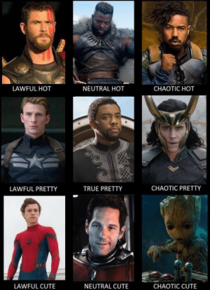 marvel memes to heal my broken heart pt. 2 (feat. far from home): LAWFUL HOT  NEUTRAL HOT  CHAOTIC HOT  CHAOTIC PRETTY  LAWFUL PRETTY  TRUE PRETTY  LAWFUL CUTE  NEUTRAL CUTE  CHAOTIC CUTE marvel memes to heal my broken heart pt. 2 (feat. far from home)