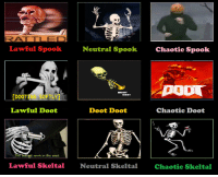 spook alignment chart: Lawful Spook  Neutral Spook  Chaotic Spook  [DOOTING SOFTLY]  Lawful Doot  Doot Doot  The fastest spock in the vrest  Lawful Skeltal  Neutral Skeltal  Chaotic Skeltal spook alignment chart