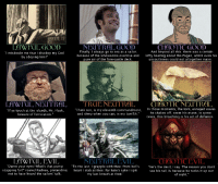 """Alignment chart for *Moby-Dick, or The Whale*: LAWI CIL GOOD  NEUTRAL GOOD  CHAOTIC GOOD  Finally, I always go to sea as a sailor,  l misdoubt me that  I disobey my God  And beyond all this, there was a certain  because of the wholesome exercise and  fty bearing about the Pagan, which even his  by obeying him!  ure air of the fore-castle deck  uncouthness could not altogether maim  CHAOTIC NEUTRAL  TROLL NECITRHL  """"Think not, is my eleventh commandment,  In those moments, the torn, enraged waves  """"If ye touch at the islands, Mr. Flask,  he shakes off, seem his mane  in some  and sleep when you can, is my twelfth.""""  beware of fornication  cases, this breaching is his act of defiance.  CHAOTIC EVIL  LAWFUL EVIL  NECITRdL EVIL  Damn your eyes! What's that pump  To the last, I grapple with thee; from he  """"He's the devil, I say. The reason you don't  stopping for?"""" roared Radney, pretending  heart I stab at thee: for hate's sake l spit  see his tail, is because he tucks it up out  not to have heard the sailors' talk.  my last breath at thee.  of sight. Alignment chart for *Moby-Dick, or The Whale*"""