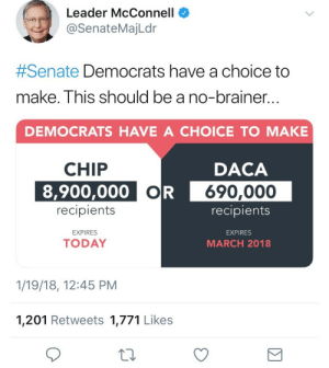 Shit, Fuck, and Today: Leader McConnell  @SenateMajLdr  #Senate Democrats have a choice to  make. This should be a no-brainer  DEMOCRATS HAVE A CHOICE TO MAKE  CHIP  DACA  8,900,000 OR 690,000  recipients  recipient:s  EXPIRES  EXPIRES  TODAY  MARCH 2018  1/19/18, 12:45 PM  1,201 Retweets 1,771 Likes Holy shit this country is fucked up. What the actual fuck.