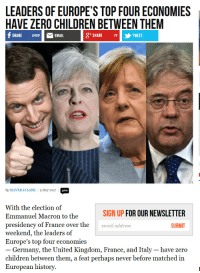 Children, Future, and Zero: LEADERS OF EUROPE'S TOP FOUR ECONOMIES  HAVE ZERO CHILDREN BETWEEN THEM  SHARE 2459  8 SHARE 1TWEET  EMAIL  With the election of  Emmanuel Macron to the  presidency of France over the  weekend, the leaders of  Europe's top four economies  SIGN UP FOR OUR NEWSLETTER  email address  SUBMIT  Germany, the United Kingdom, France, and Italy - have zero  children between them, a feat perhaps never before matched in  European history