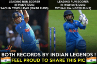 Sachin Tendulkar and Mithali Raj🙏🙏: LEADING RUN SCORER  IN MEN'S ODIs:  SACHIN TENDULKAR (18426 RUNS)  LEADING RUN SCORER  IN WOMEN'S ODIs:  MITHALI RAJ (6028 RUNS)  NDIA  SPORT WIK  T, NIKI  BOTH RECORDS BY INDIAN LEGENDS!  FEEL PROUD TO SHARE THIS PIC Sachin Tendulkar and Mithali Raj🙏🙏
