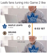 Logic, Memes, and National Hockey League (NHL): Leafs fans tuning into Game 2 like  MAPLE  LEAFS  DRONT  MAPLE  LEAFS  MAPLE LEAFS 0  4 SOG  6:53 1ST  BRUINS  5 SOG  3  @nhl_ref_logic  TORONTO  MAPLE By the time it took me to make this, it's 4-0