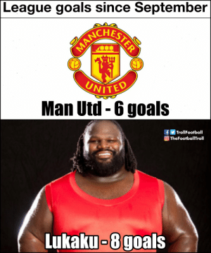 Lukaku > Man Utd https://t.co/YT5KJ4dVdz: League goals since September  UNITED  Man Utd-6 goals  TrollFootball  TheFootballTroll  Lukaku-8goals Lukaku > Man Utd https://t.co/YT5KJ4dVdz