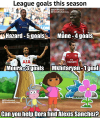 Goals, Memes, and Dora: League goals this season  f TrollFootball  The TrollFootball_Insta  YOKOHAM  TYR  Hazard-5goalsMane -4goals  AIA  Fly  Emirates  Moura 3g0als Mkhitaryan-1g0al  GO TrollFootball  The TrollFootball Insta  Can you help Dora find Alexis Sanchez?