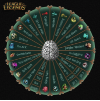 We want it all and we want it now!: LEAGUE  LEGENDS  end  I'm AFK  lane  minions  Switch taking  S. Stop TS  down  Hea  down  UIt Jungler spotted  I'm lagging  eeoin  A We want it all and we want it now!
