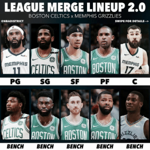 Boston Celtics, Memphis Grizzlies, and Boston: LEAGUE MERGE LINEUP 2.0  BOSTON CELTICS x MEMPHIS GRIZZLIES  SWIPE FOR DETAILS-  @NBADISTRICT  Fed  Fedx  MEMPHIS  MEMPHIS  CELTICS ANSTOM BU5TON7  11  SF  C  PF  SG  PG  CELICS AOSTONROSTON ANSTO  BENCH  BENCH  BENCH  BENCH  BENCH  0  E League Merge Lineup 2.0 - BOS / MEM - See the second slide for more details. League Merge Lineup 2.0 will be based off of 2018-2019 rosters, so AD is still with New Orleans, Mike Conley is still with Memphis, and Kawhi and PG aren't on the Clippers yet. League Merge Lineup 2.5 will be after the draft, FA, etc. That will come later this offseason. - Also note: players will be played slightly out of position if they are significantly better then whoever their replacement would be, even if they wouldn't fit into the lineup as well. - Agree or Disagree with the starting five and bench? How far would this team go in the playoffs?🤔