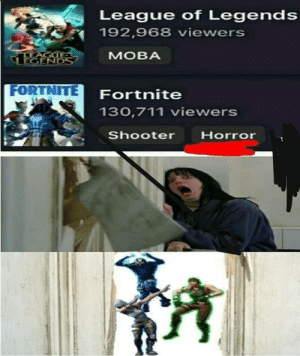 League of Legends, League, and Legends: League of Legends  192,968 viewers  MOBA  FORTNITE  Fortnite  130,711 viewers  Shooter  Horror Legit terrifying