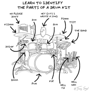 learn to identify the parts of a drum kit [OC]: LEARN TO LDENTLFY  THE PARTS oF A DRUM KIT  NO PLEASE  HEY GuYS I  WROTE A SONG  DON'T  PSHHH  DUH  TSST  KSSHHH  BUH  THE BAND  DOOP BOOp  DRUMMY  DRU  DOINK  BOOM  KA!  HELL  NAH  PUH  HELL  YA learn to identify the parts of a drum kit [OC]