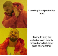 Alphabet, Heart, and Time: Learning the alphabet by  heart  Having to sing the  alphabet each time to  remember which letter  goes after another Meirl