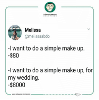 Hahahah  wedding session  😂😂: Lebanese Memes  SOLUTIONS  Melissa  @melissaabdo  -I want to do a simple make up  -$80  -I want to do a simple make up, for  my wedding.  $8000 Hahahah  wedding session  😂😂