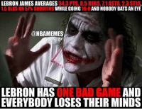 🐸🐸: LEBRON JAMES AVERAGES  34.3 PTS, 8.5 REBS, 1.1ASTS, 2.3STLS  1.5 BLKS ON 57% SHOOTING  WHILE GOING  10-0  AND NOBODY BATS AN EYE  @NBAMEMES  LEBRON HAS  ONE BAD GAME  AND  EVERYBODY LOSESTHEIR MINDS 🐸🐸