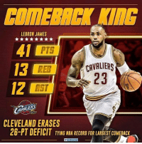 Lebron is not playing! 💯🔥🏀🏆 @kingjames: LEBRON JAMES  PIG  CAVALIERS  23  CLEVELAND ERASES  2B-PT DEFICIT TYING NBA RECORD FOR LARGESTCOMEBACK Lebron is not playing! 💯🔥🏀🏆 @kingjames